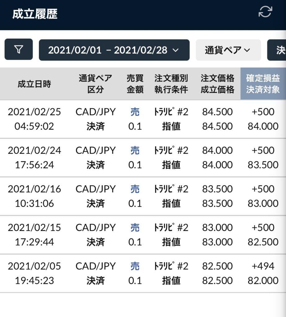 トラリピ15万円プラン3か月目の運用実績